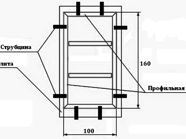 Як зробити хвіртку з профнастилу своїми руками